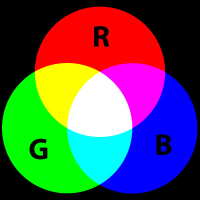 Additive RGB Colors