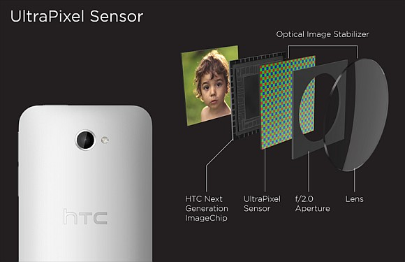 htc-one-price-ultrapixel-camera